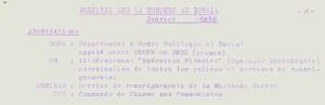 """Brano di """"Dossier sur la torture au Bresil"""", 1970"""